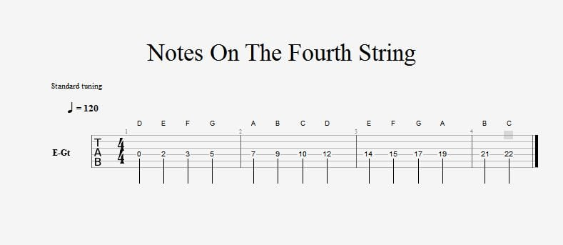 NOTES ON THE FOURTH STRING