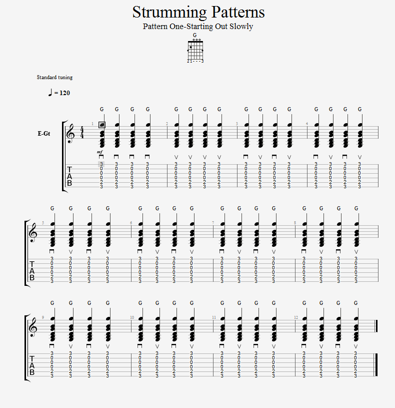 Strumming Patterns Tab
