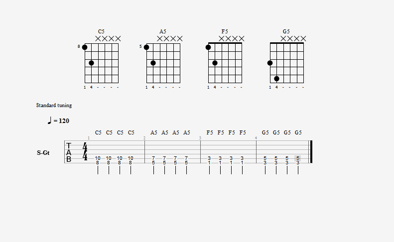 c power chord progression