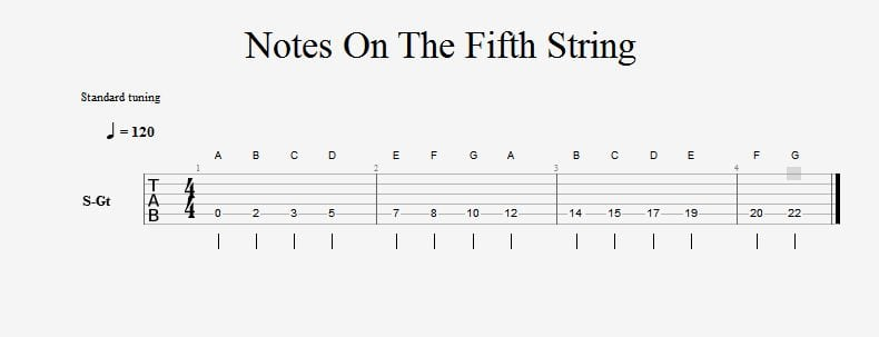 notes on fifth string